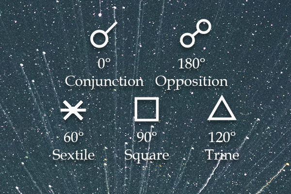 What happens when you lack an element in your natal chart?